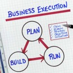 Business Planning Diagram